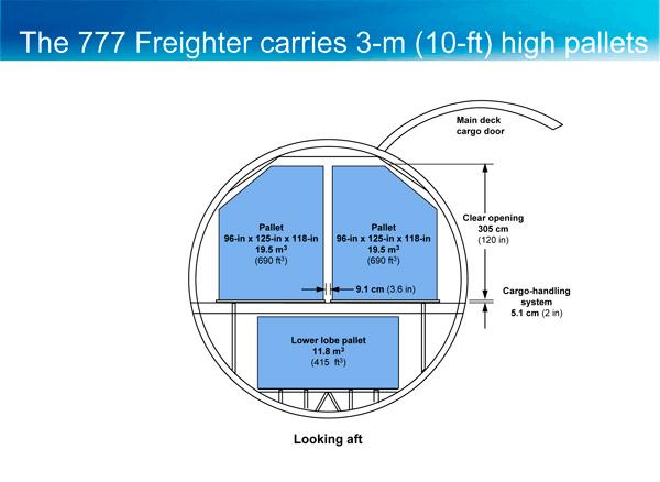 737 door dimensions p8 a labelled diagram. Black Bedroom Furniture Sets. Home Design Ideas